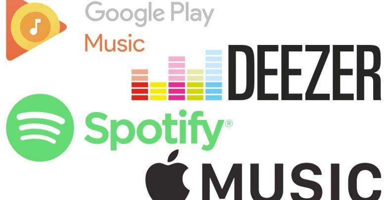 software musica